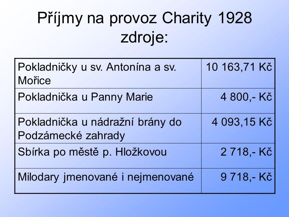 Příjmy na provoz Charity 1928 zdroje: Pokladničky u sv.