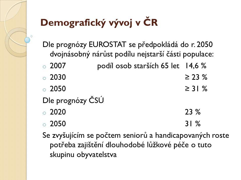 Demografický vývoj v ČR Dle prognózy EUROSTAT se předpokládá do r.
