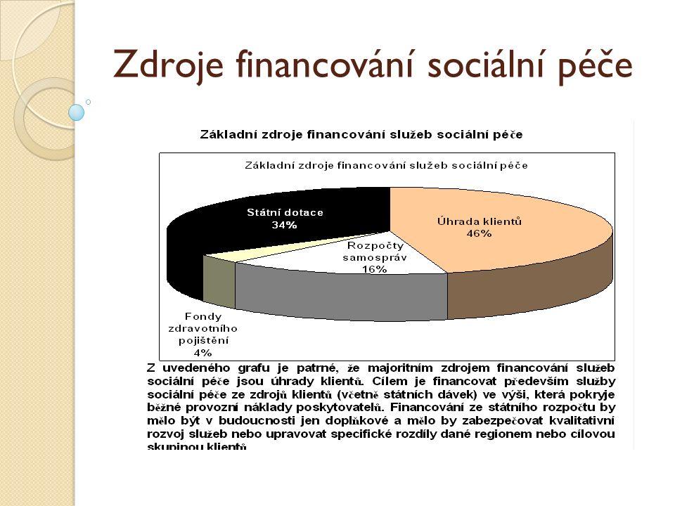 Zdroje financování sociální péče