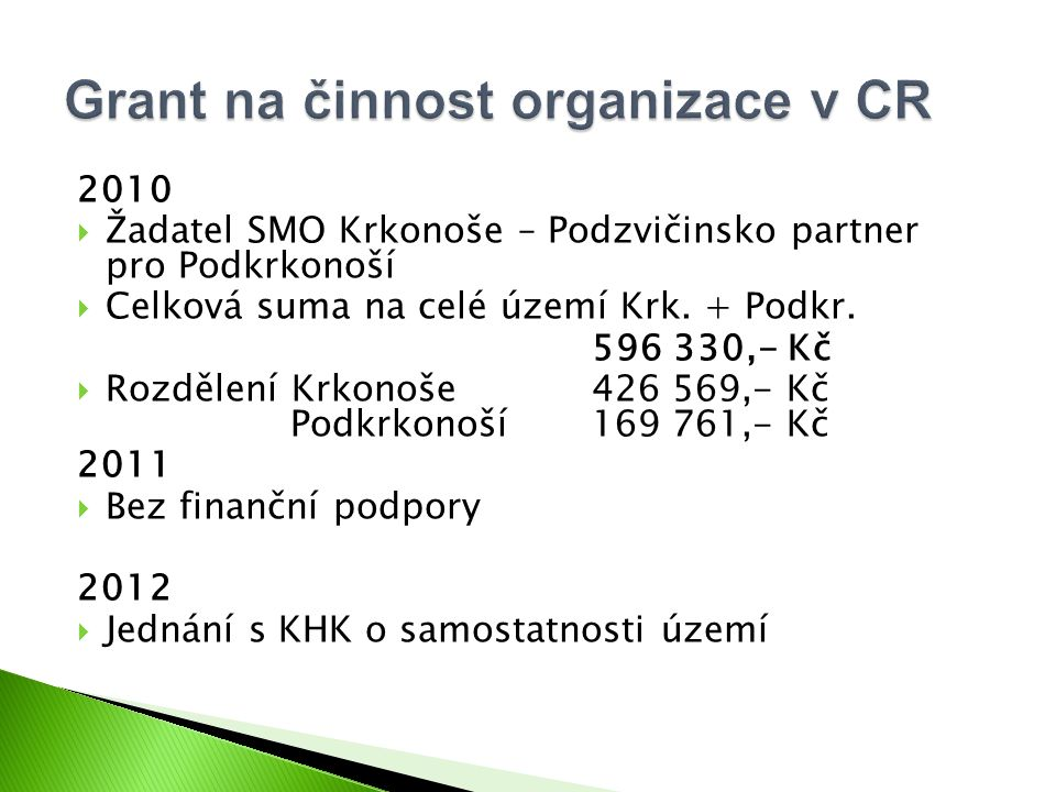 2010  Žadatel SMO Krkonoše – Podzvičinsko partner pro Podkrkonoší  Celková suma na celé území Krk. + Podkr. 596 330,- Kč  Rozdělení Krkonoše 426 56