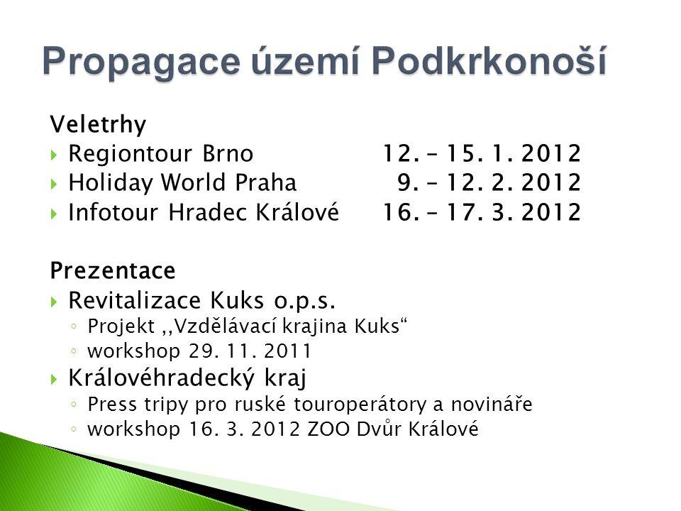 Veletrhy  Regiontour Brno 12. – 15. 1. 2012  Holiday World Praha 9. – 12. 2. 2012  Infotour Hradec Králové16. – 17. 3. 2012 Prezentace  Revitaliza