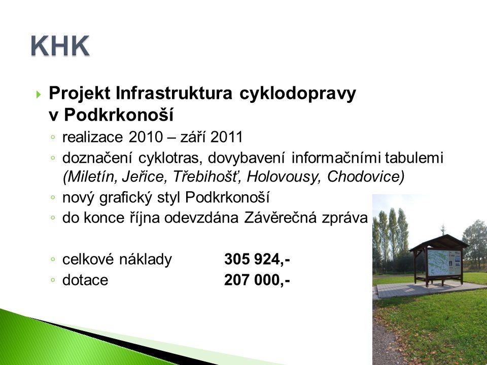  Projekt Infrastruktura cyklodopravy v Podkrkonoší ◦ realizace 2010 – září 2011 ◦ doznačení cyklotras, dovybavení informačními tabulemi (Miletín, Jeřice, Třebihošť, Holovousy, Chodovice) ◦ nový grafický styl Podkrkonoší ◦ do konce října odevzdána Závěrečná zpráva ◦ celkové náklady 305 924,- ◦ dotace207 000,-