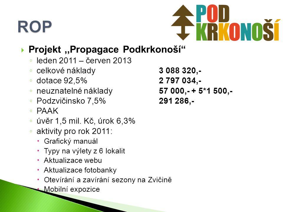  Projekt,,Propagace Podkrkonoší ◦ leden 2011 – červen 2013 ◦ celkové náklady3 088 320,- ◦ dotace 92,5%2 797 034,- ◦ neuznatelné náklady57 000,- + 5*1 500,- ◦ Podzvičinsko 7,5%291 286,- ◦ PAAK ◦ úvěr 1,5 mil.