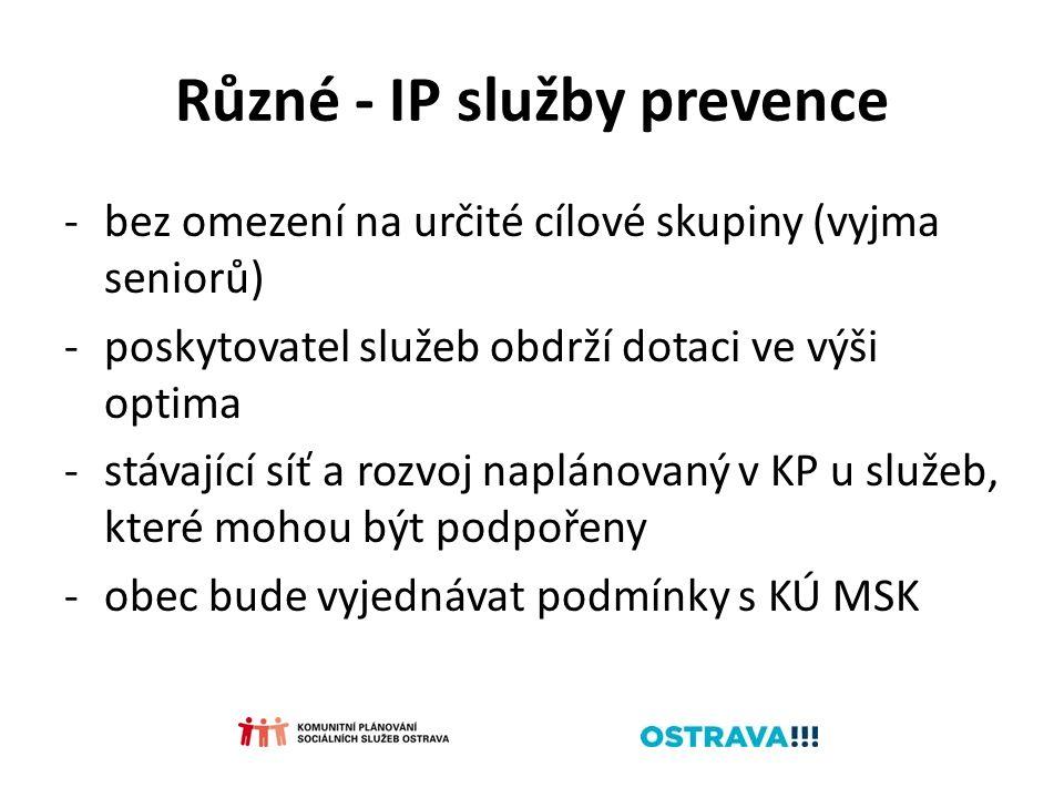 Různé - IP služby prevence -bez omezení na určité cílové skupiny (vyjma seniorů) -poskytovatel služeb obdrží dotaci ve výši optima -stávající síť a ro