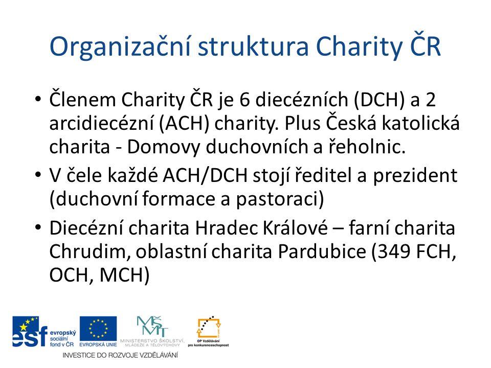 Organizační struktura Charity ČR Členem Charity ČR je 6 diecézních (DCH) a 2 arcidiecézní (ACH) charity. Plus Česká katolická charita - Domovy duchovn