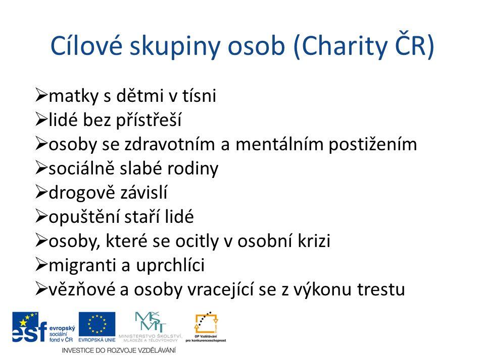 Cílové skupiny osob (Charity ČR)  matky s dětmi v tísni  lidé bez přístřeší  osoby se zdravotním a mentálním postižením  sociálně slabé rodiny  d