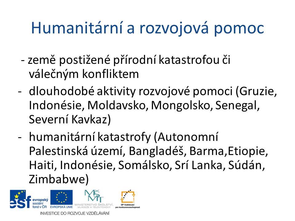 Humanitární a rozvojová pomoc - země postižené přírodní katastrofou či válečným konfliktem -dlouhodobé aktivity rozvojové pomoci (Gruzie, Indonésie, M