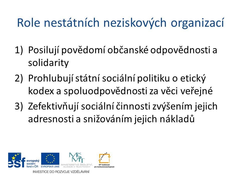 Role nestátních neziskových organizací 1)Posilují povědomí občanské odpovědnosti a solidarity 2)Prohlubují státní sociální politiku o etický kodex a s