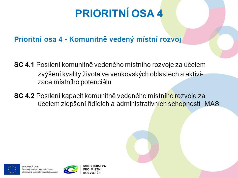 Prioritní osa 4 - Komunitně vedený místní rozvoj SC 4.1 Posílení komunitně vedeného místního rozvoje za účelem zvýšení kvality života ve venkovských oblastech a aktivi- zace místního potenciálu SC 4.2 Posílení kapacit komunitně vedeného místního rozvoje za účelem zlepšení řídících a administrativních schopností MAS PRIORITNÍ OSA 4