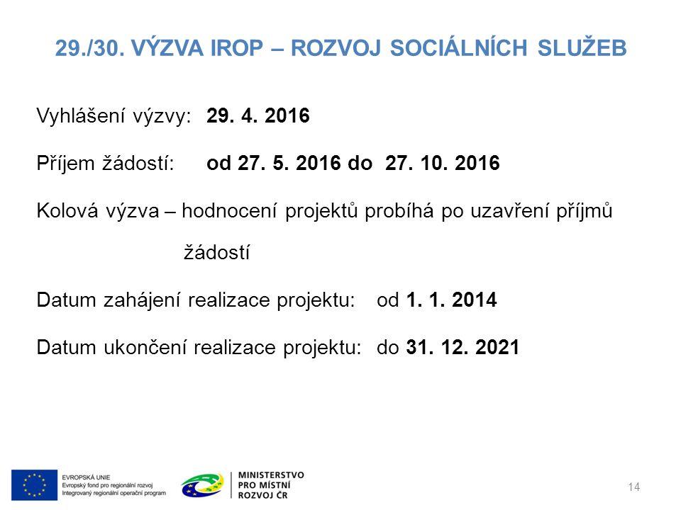 29./30. VÝZVA IROP – ROZVOJ SOCIÁLNÍCH SLUŽEB Vyhlášení výzvy: 29.
