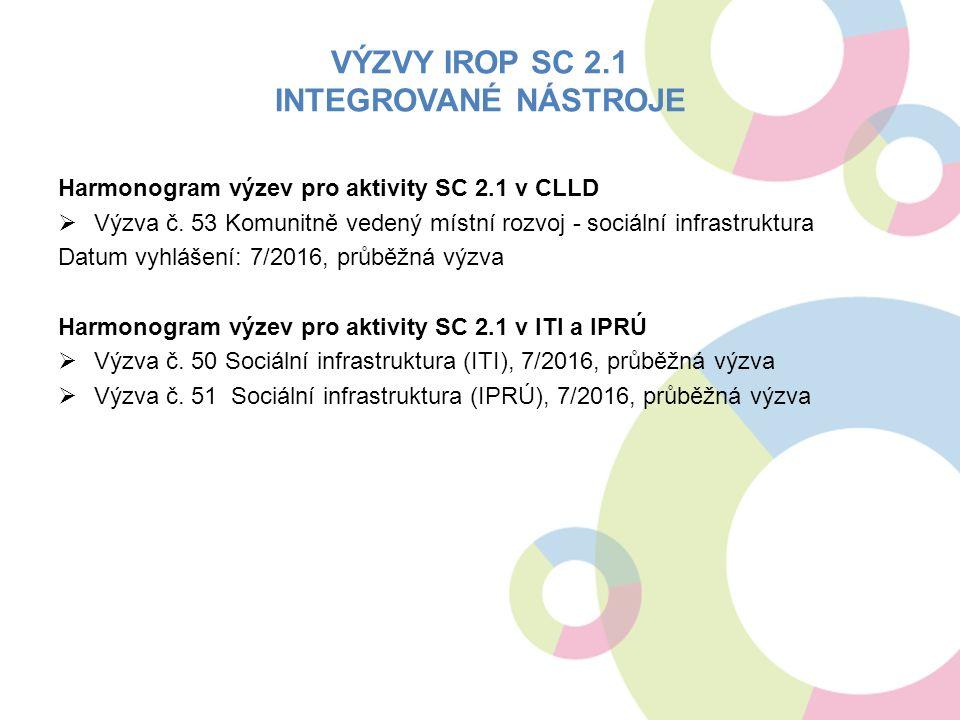 VÝZVY IROP SC 2.1 INTEGROVANÉ NÁSTROJE Harmonogram výzev pro aktivity SC 2.1 v CLLD  Výzva č.