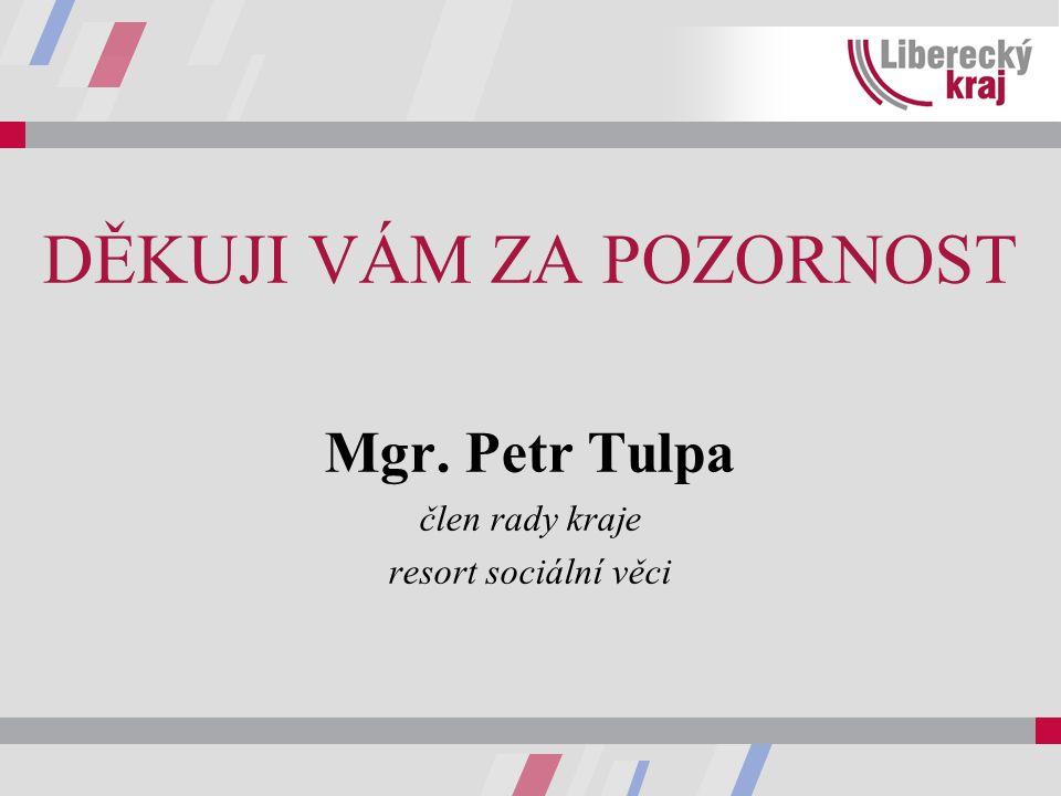 DĚKUJI VÁM ZA POZORNOST Mgr. Petr Tulpa člen rady kraje resort sociální věci