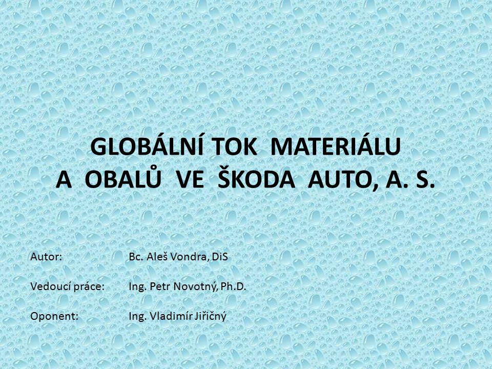 GLOBÁLNÍ TOK MATERIÁLU A OBALŮ VE ŠKODA AUTO, A. S.
