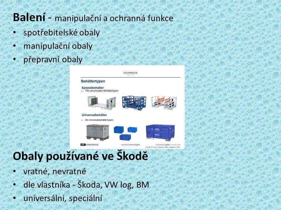 Balení - manipulační a ochranná funkce spotřebitelské obaly manipulační obaly přepravní obaly Obaly používané ve Škodě vratné, nevratné dle vlastníka - Škoda, VW log, BM universální, speciální