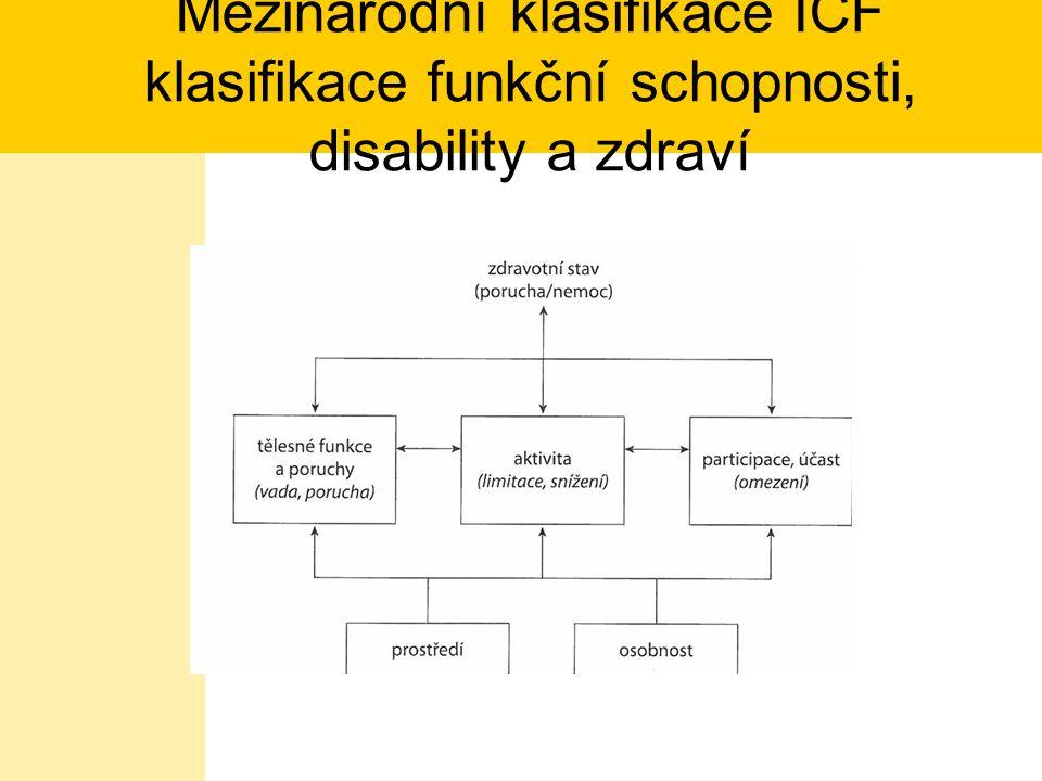Mezinárodní klasifikace ICF klasifikace funkční schopnosti, disability a zdraví