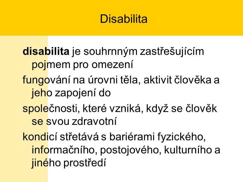 Mezinárodní klasifikace IDH, IAP Participation spoluúčast jaké sociální role ne/může zastávat Handicap znevýhodnění Activity aktivita v čem změna člověka ne/omezuje Disability omezení Impairment poškození funkční změna na úrovni orgánu,systému Impairment poškození Znění 1998Znění 1980