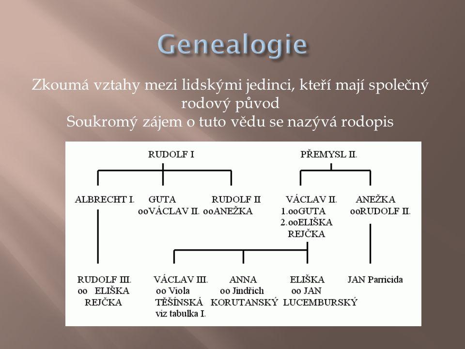 Zkoumá vztahy mezi lidskými jedinci, kteří mají společný rodový původ Soukromý zájem o tuto vědu se nazývá rodopis