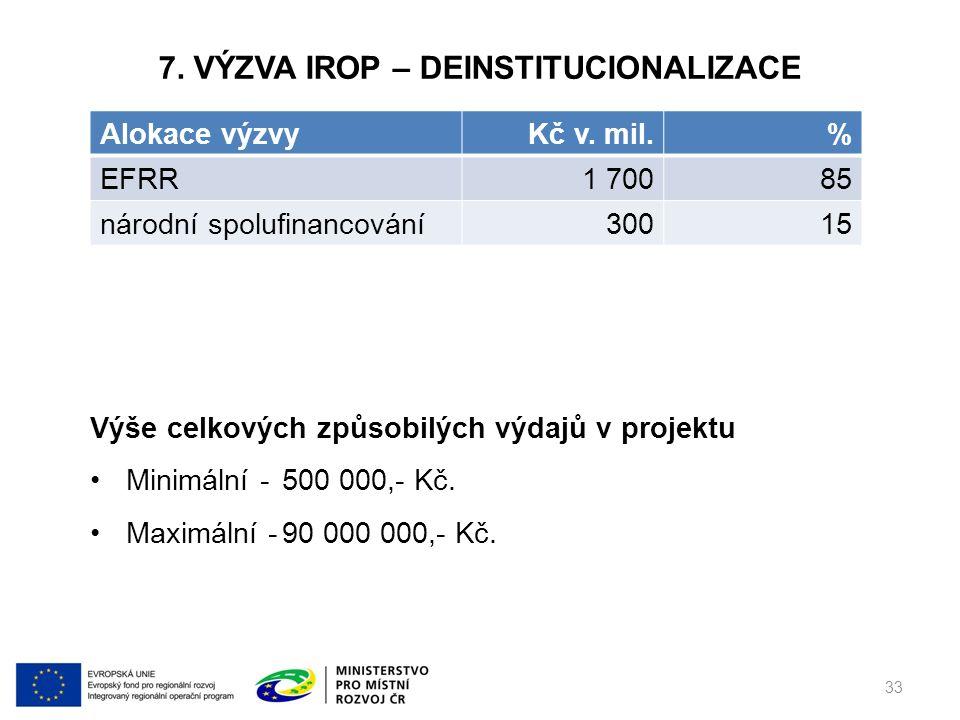 7. VÝZVA IROP – DEINSTITUCIONALIZACE 33 Alokace výzvyKč v.