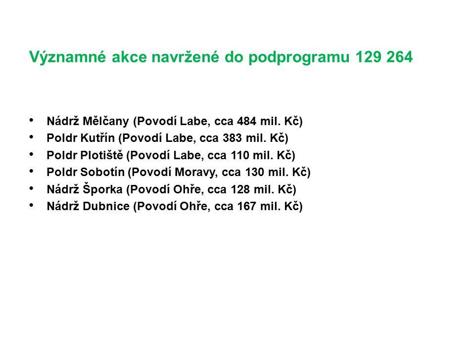 Významné akce navržené do podprogramu 129 264 Nádrž Mělčany (Povodí Labe, cca 484 mil.