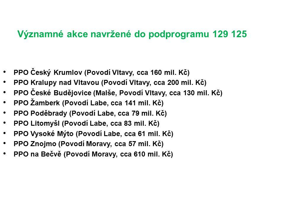 Významné akce navržené do podprogramu 129 125 PPO Český Krumlov (Povodí Vltavy, cca 160 mil.