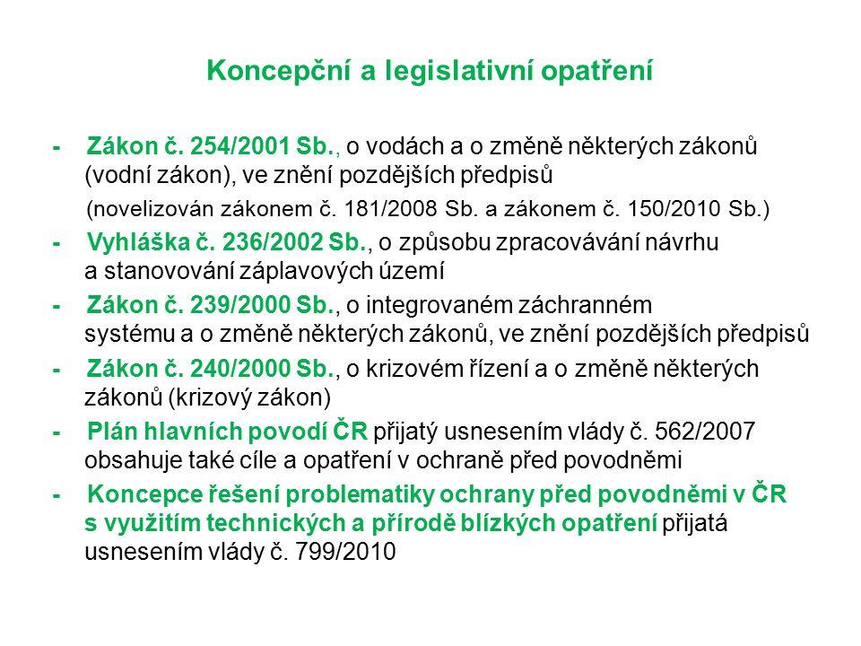Koncepční a legislativní opatření - Zákon č.