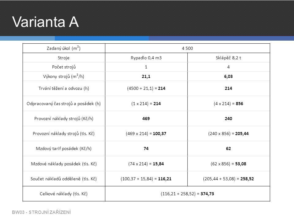 Varianta A Zadaný úkol (m 3 )4 500 StrojeRypadlo 0,4 m3Sklápěč 8,2 t Počet strojů14 Výkony strojů (m 3 /h)21,16,03 Trvání těžení a odvozu (h)(4500 ÷ 21,1) = 214214 Odpracovaný čas strojů a posádek (h)(1 x 214) = 214(4 x 214) = 856 Provozní náklady strojů (Kč/h)469240 Provozní náklady strojů (tis.