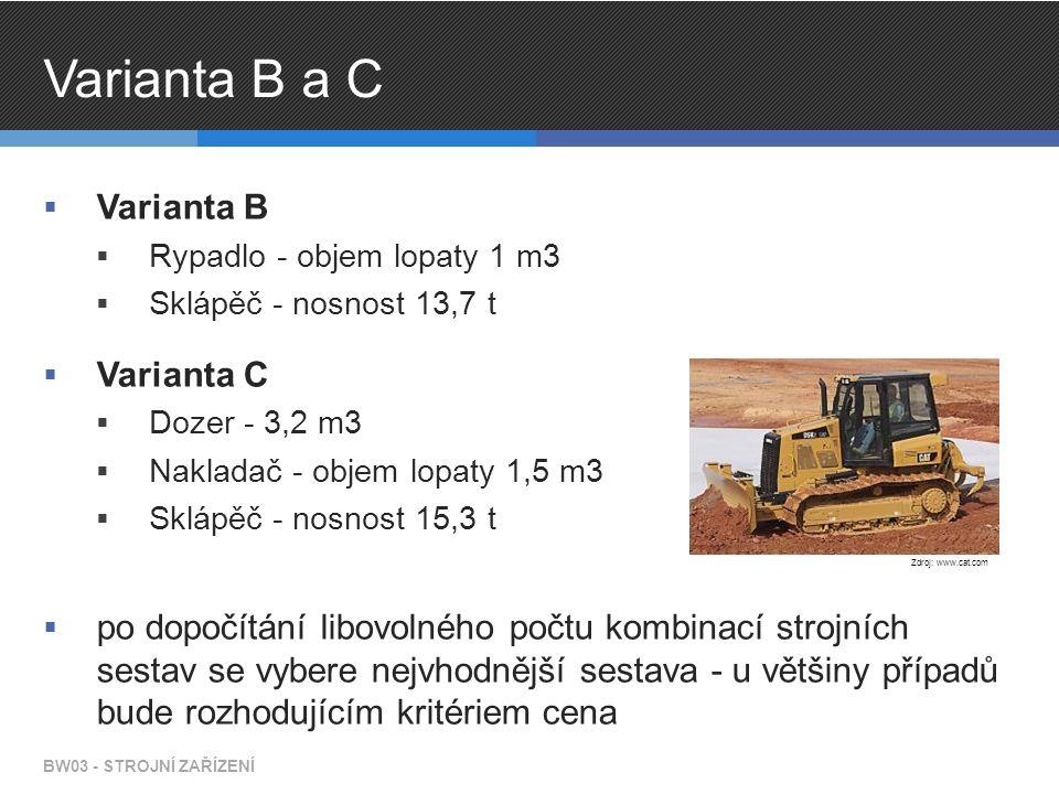 Varianta B a C  Varianta B  Rypadlo - objem lopaty 1 m3  Sklápěč - nosnost 13,7 t  Varianta C  Dozer - 3,2 m3  Nakladač - objem lopaty 1,5 m3  Sklápěč - nosnost 15,3 t  po dopočítání libovolného počtu kombinací strojních sestav se vybere nejvhodnější sestava - u většiny případů bude rozhodujícím kritériem cena BW03 - STROJNÍ ZAŘÍZENÍ Zdroj: www.cat.com