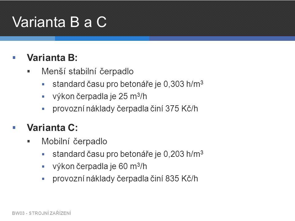 Varianta B a C  Varianta B:  Menší stabilní čerpadlo  standard času pro betonáře je 0,303 h/m 3  výkon čerpadla je 25 m 3 /h  provozní náklady čerpadla činí 375 Kč/h  Varianta C:  Mobilní čerpadlo  standard času pro betonáře je 0,203 h/m 3  výkon čerpadla je 60 m 3 /h  provozní náklady čerpadla činí 835 Kč/h BW03 - STROJNÍ ZAŘÍZENÍ