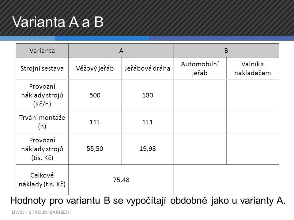 Varianta A a B VariantaAB Strojní sestavaVěžový jeřábJeřábová dráha Automobilní jeřáb Valník s nakladačem Provozní náklady strojů (Kč/h) 500180 Trvání montáže (h) 111 Provozní náklady strojů (tis.