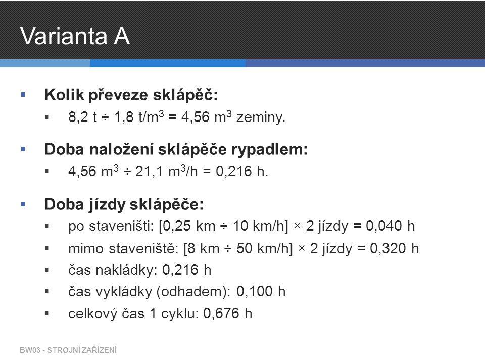 Varianta A  Výkon sklápěče:  4,56 m 3 × 0,679 h = 6,75 m 3 /h  Určení počtu sklápěčů:  21,1 m 3 /h ÷ 6,75 m 3 /h = 3,13 ks BW03 - STROJNÍ ZAŘÍZENÍ