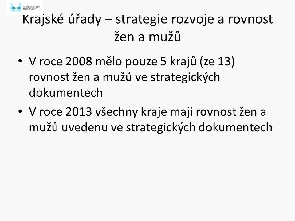 Krajské úřady – strategie rozvoje a rovnost žen a mužů V roce 2008 mělo pouze 5 krajů (ze 13) rovnost žen a mužů ve strategických dokumentech V roce 2013 všechny kraje mají rovnost žen a mužů uvedenu ve strategických dokumentech
