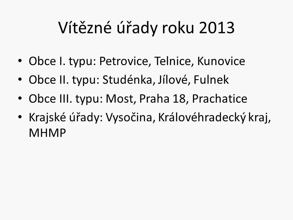 Vítězné úřady roku 2013 Obce I. typu: Petrovice, Telnice, Kunovice Obce II.