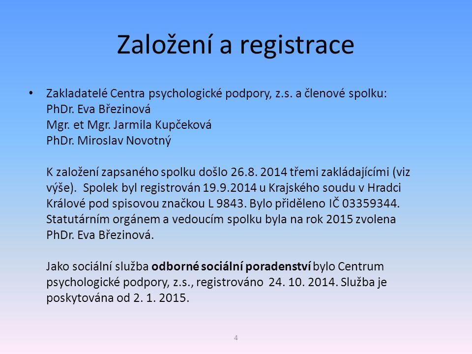 Založení a registrace Zakladatelé Centra psychologické podpory, z.s. a členové spolku: PhDr. Eva Březinová Mgr. et Mgr. Jarmila Kupčeková PhDr. Mirosl