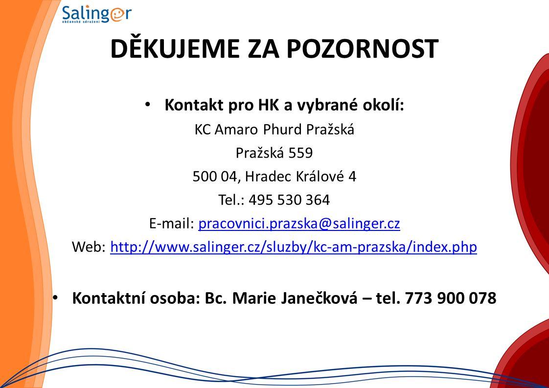 DĚKUJEME ZA POZORNOST Kontakt pro HK a vybrané okolí: KC Amaro Phurd Pražská Pražská 559 500 04, Hradec Králové 4 Tel.: 495 530 364 E-mail: pracovnici.prazska@salinger.czpracovnici.prazska@salinger.cz Web: http://www.salinger.cz/sluzby/kc-am-prazska/index.phphttp://www.salinger.cz/sluzby/kc-am-prazska/index.php Kontaktní osoba: Bc.