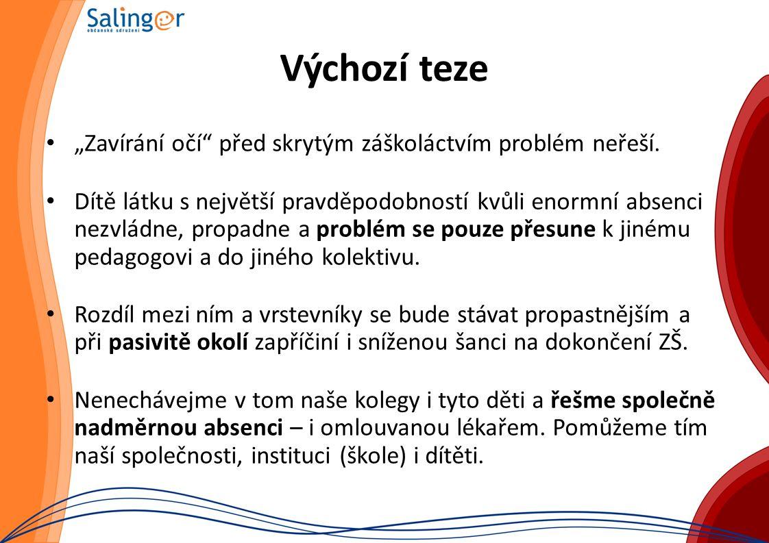 Instituce kolem žáka - současnost Žák RodinaLékařOSPOD Sociální služba Škola