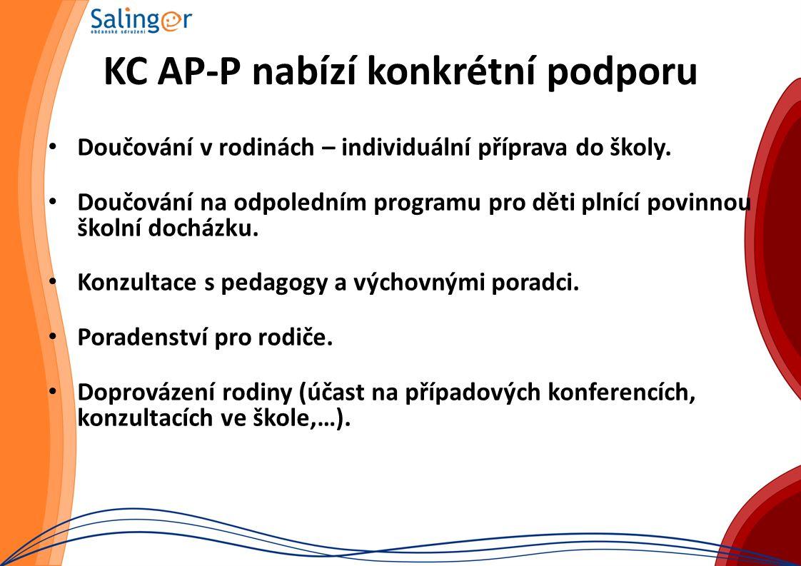 KC AP-P nabízí konkrétní podporu Doučování v rodinách – individuální příprava do školy.