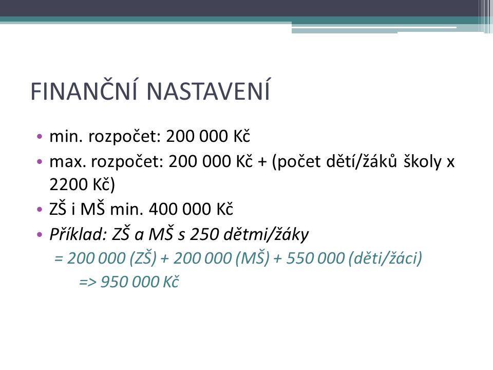 FINANČNÍ NASTAVENÍ min. rozpočet: 200 000 Kč max.