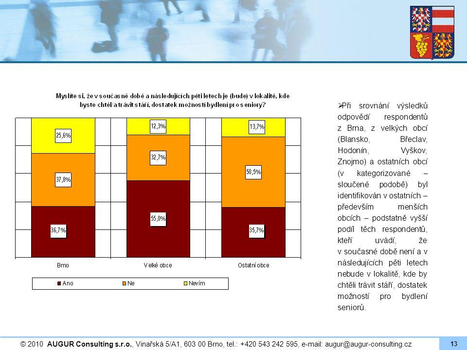  Při srovnání výsledků odpovědí respondentů z Brna, z velkých obcí (Blansko, Břeclav, Hodonín, Vyškov, Znojmo) a ostatních obcí (v kategorizované – s