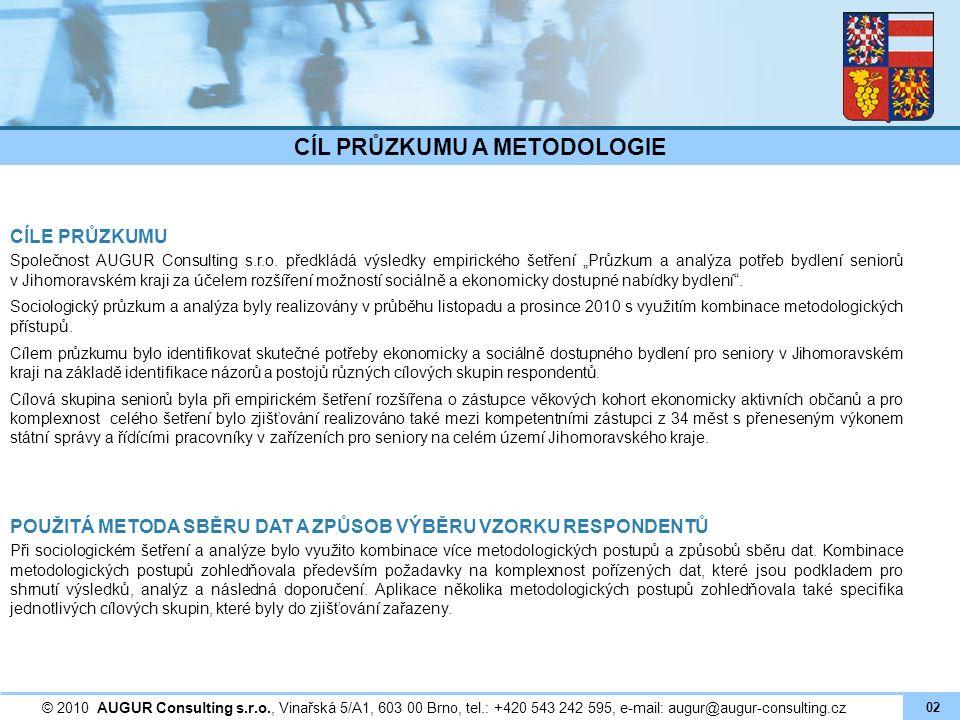 """CÍL PRŮZKUMU A METODOLOGIE CÍLE PRŮZKUMU Společnost AUGUR Consulting s.r.o. předkládá výsledky empirického šetření """"Průzkum a analýza potřeb bydlení s"""
