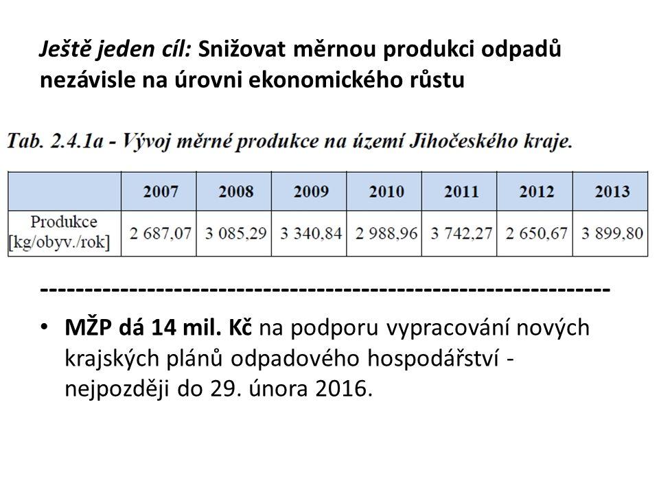 Ještě jeden cíl: Snižovat měrnou produkci odpadů nezávisle na úrovni ekonomického růstu ---------------------------------------------------------------- MŽP dá 14 mil.