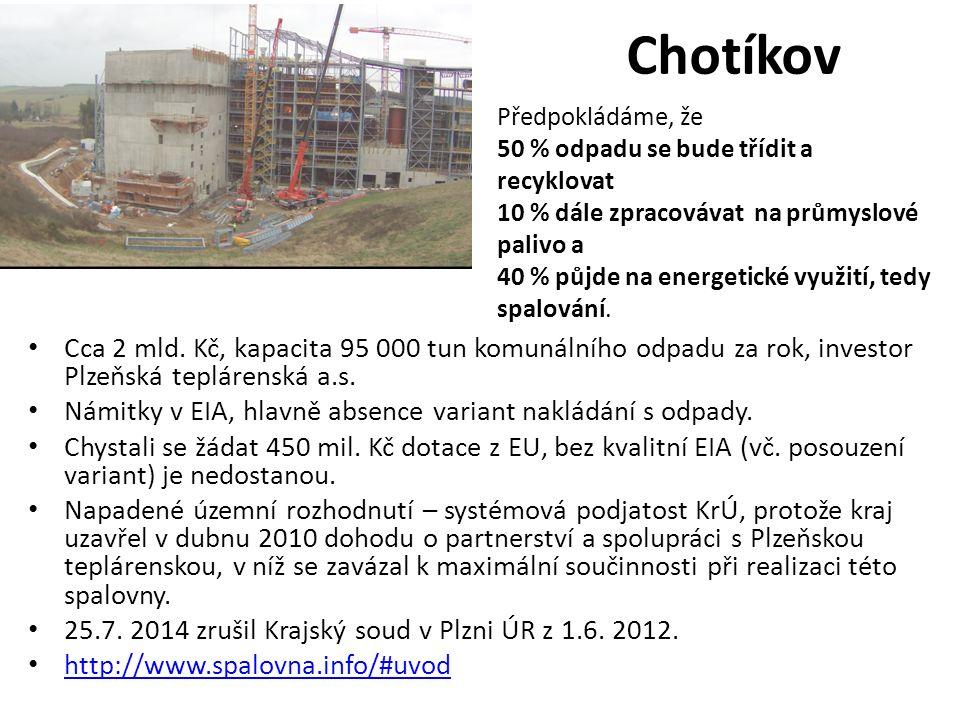 Chotíkov Cca 2 mld. Kč, kapacita 95 000 tun komunálního odpadu za rok, investor Plzeňská teplárenská a.s. Námitky v EIA, hlavně absence variant naklád