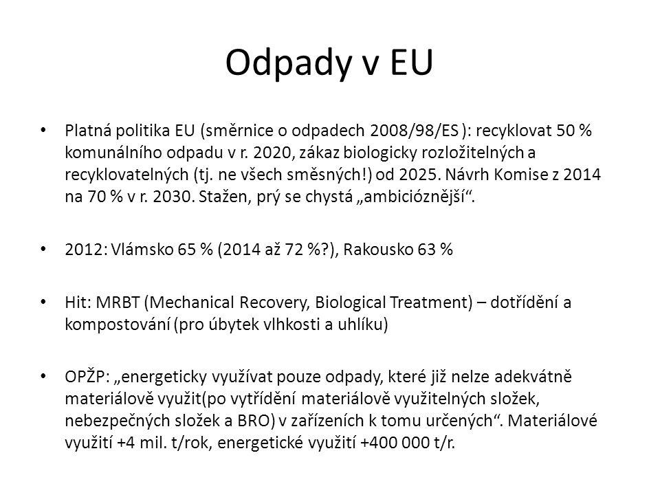 Odpady v EU Platná politika EU (směrnice o odpadech 2008/98/ES ): recyklovat 50 % komunálního odpadu v r. 2020, zákaz biologicky rozložitelných a recy
