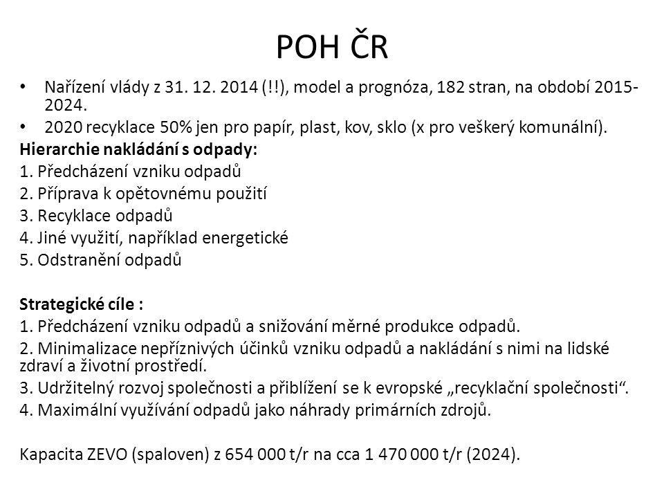 POH ČR Nařízení vlády z 31. 12. 2014 (!!), model a prognóza, 182 stran, na období 2015- 2024. 2020 recyklace 50% jen pro papír, plast, kov, sklo (x pr