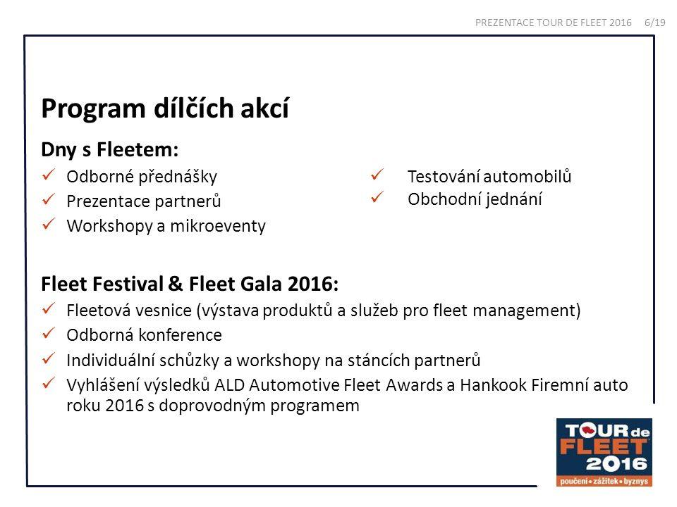 Program dílčích akcí Dny s Fleetem: Odborné přednášky Prezentace partnerů Workshopy a mikroeventy Fleet Festival & Fleet Gala 2016: Fleetová vesnice (výstava produktů a služeb pro fleet management) Odborná konference Individuální schůzky a workshopy na stáncích partnerů Vyhlášení výsledků ALD Automotive Fleet Awards a Hankook Firemní auto roku 2016 s doprovodným programem Testování automobilů Obchodní jednání PREZENTACE TOUR DE FLEET 2016 6/19