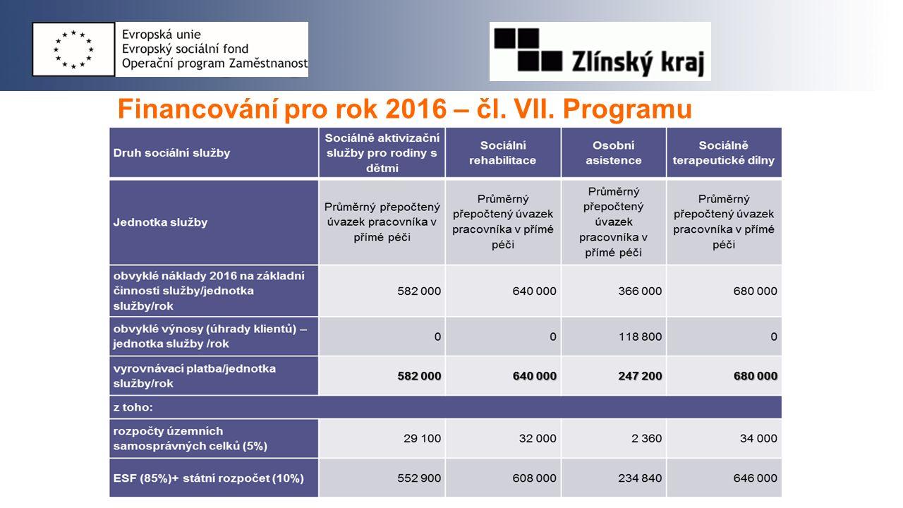 Financování pro rok 2016 – čl. VII. Programu
