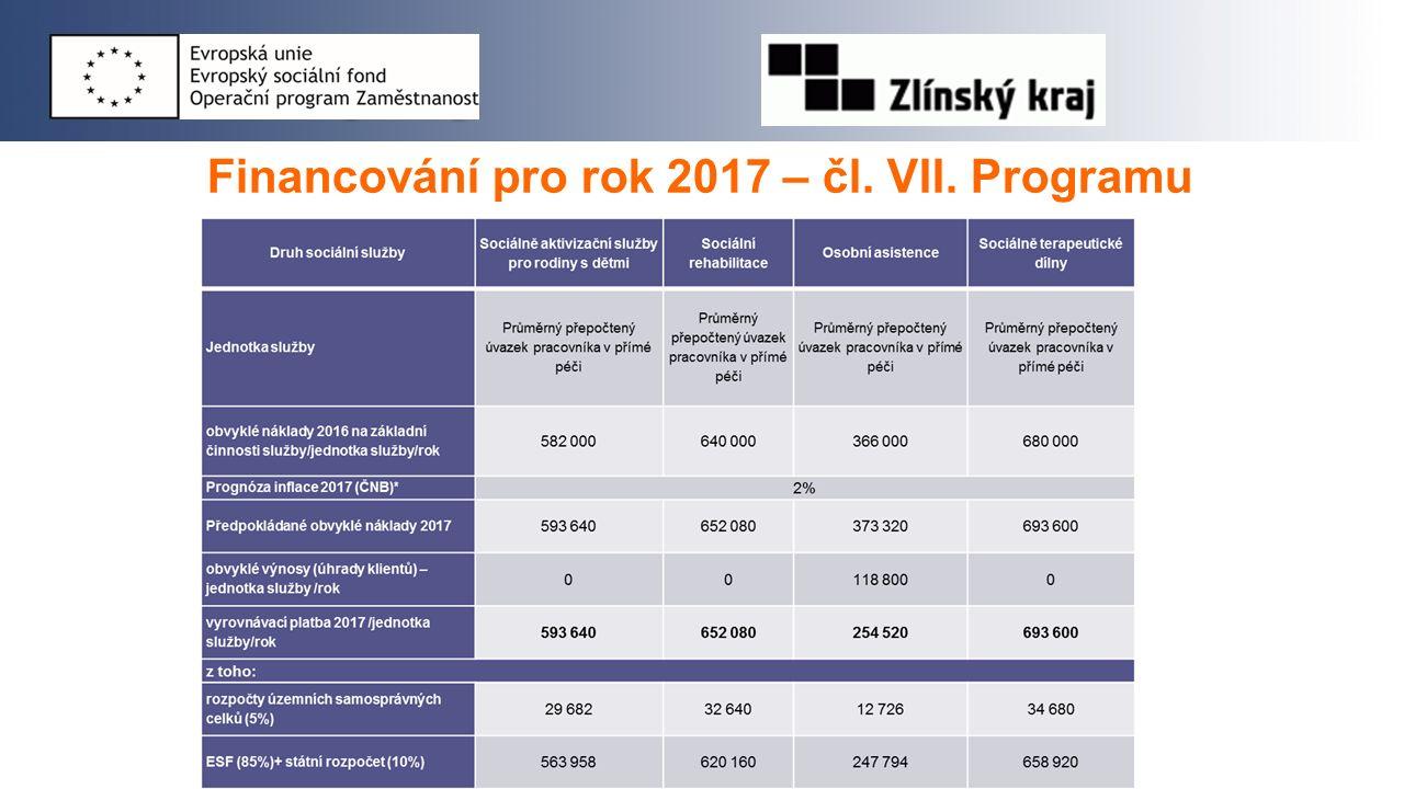 Financování pro rok 2017 – čl. VII. Programu