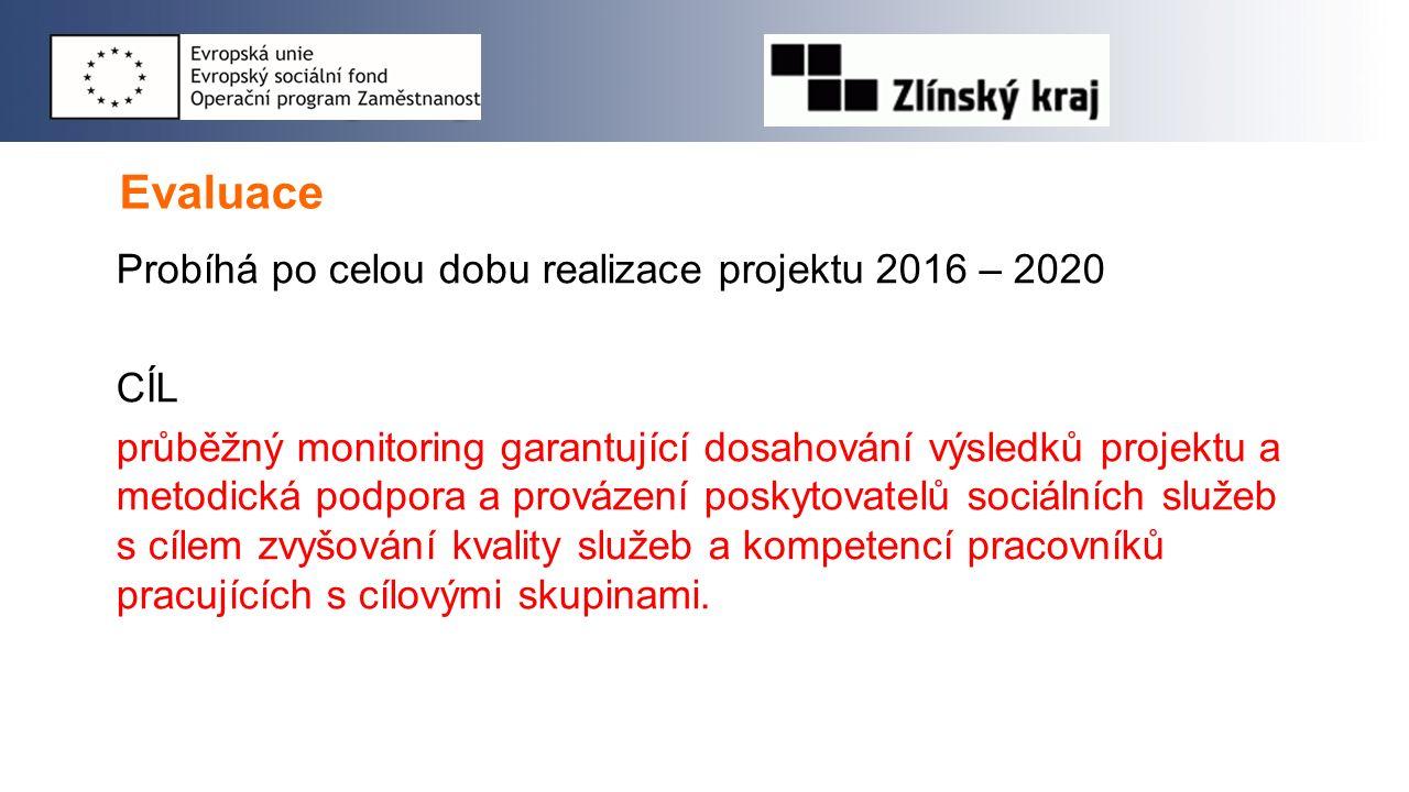 Evaluace Probíhá po celou dobu realizace projektu 2016 – 2020 CÍL průběžný monitoring garantující dosahování výsledků projektu a metodická podpora a provázení poskytovatelů sociálních služeb s cílem zvyšování kvality služeb a kompetencí pracovníků pracujících s cílovými skupinami.