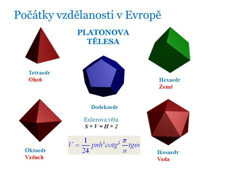 Počátky vzdělanosti v Evropě Tetraedr Oheň Hexaedr Země Dodekaedr O ktaedr Vzduch Ikosaedr Voda PLATONOVA TĚLESA Eulerova věta S + V = H + 2