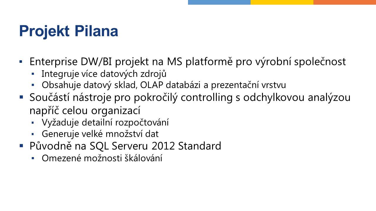 Projekt Pilana ▪ Enterprise DW/BI projekt na MS platformě pro výrobní společnost ▪ Integruje více datových zdrojů ▪ Obsahuje datový sklad, OLAP databá