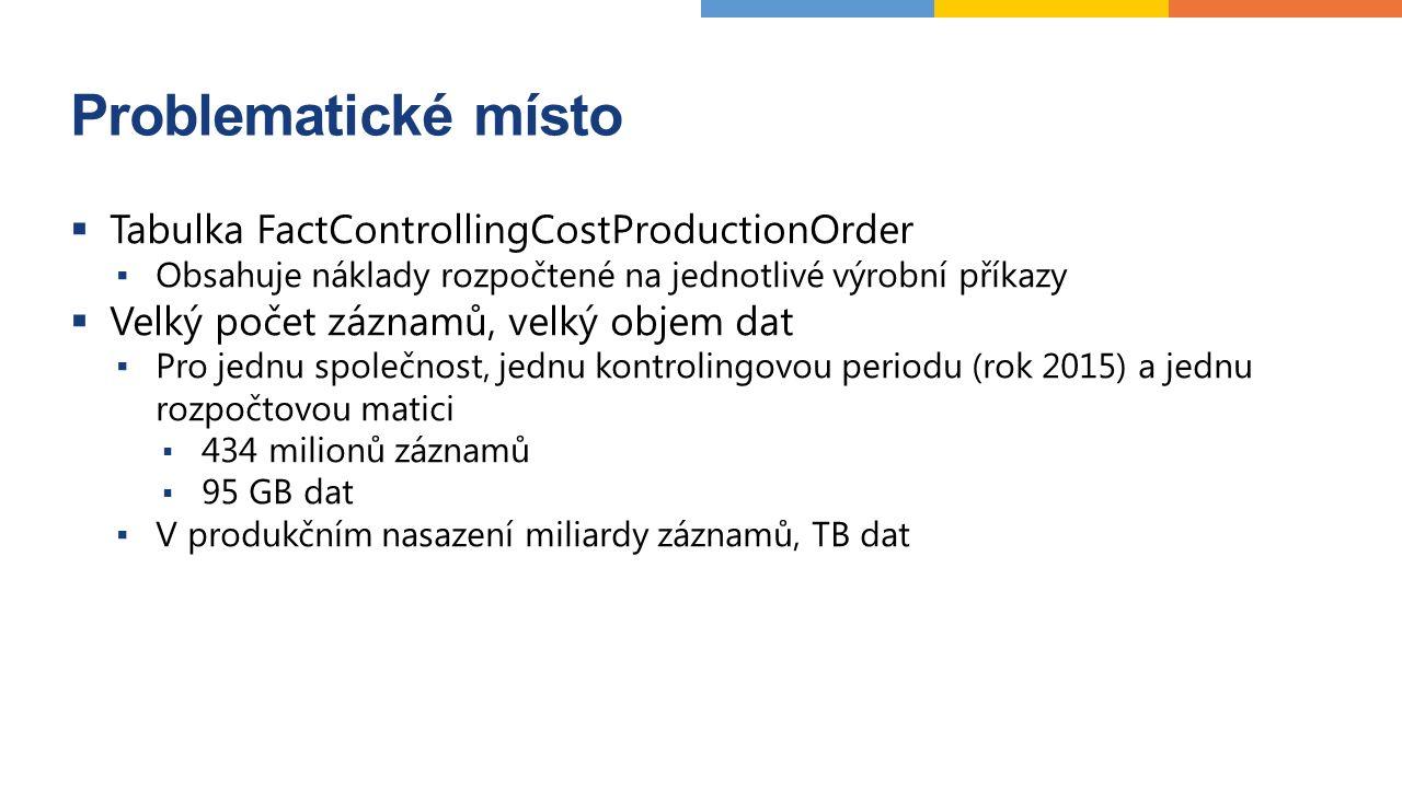 Problematické místo  Tabulka FactControllingCostProductionOrder ▪ Obsahuje náklady rozpočtené na jednotlivé výrobní příkazy  Velký počet záznamů, ve